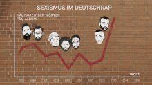 Vom Rap und seinen antisemitischen, menschenverachtenden und sexistischen Texten – Teil 2